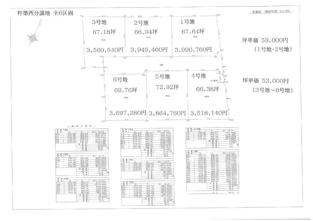 杵築西分譲地 坪単価・価格一覧表 PDFのサムネイル